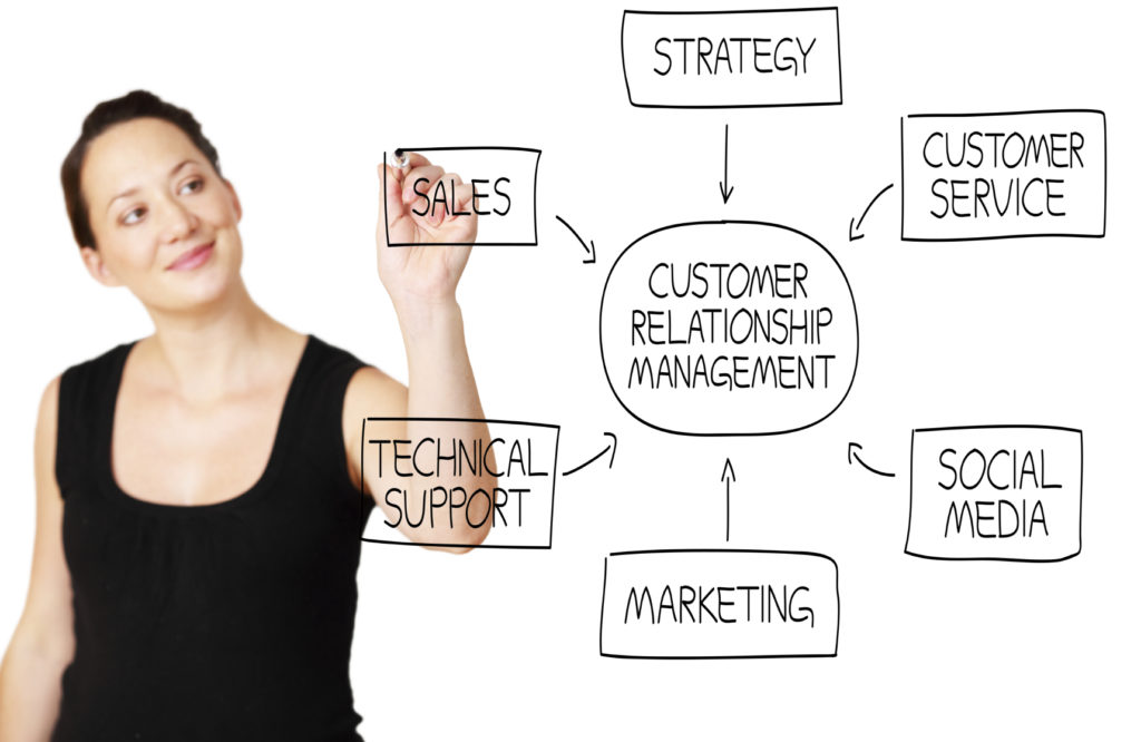 Customer Care eCommerce CRM