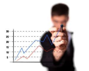 Consulenze ecommerce: Sarao.it Aumentare le vendite