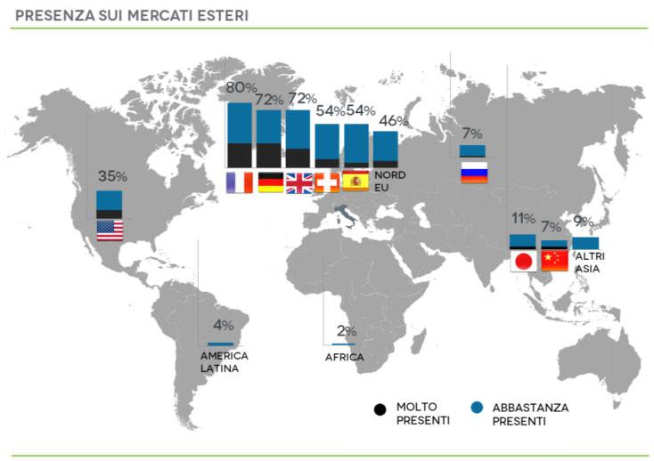 presenza mercati esteri