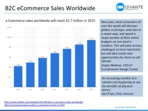 ecommerce word trends from 2014 to 2015