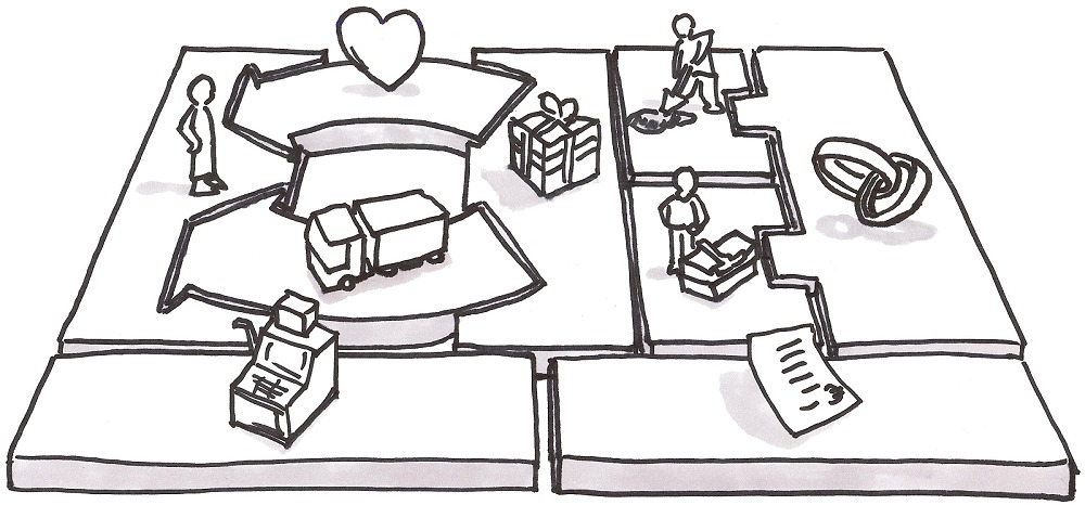Business model e business plan per ecommerce