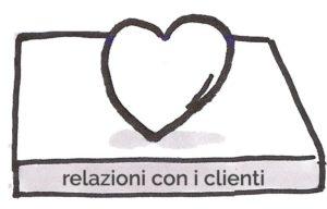 4- business model: relazioni con i clienti