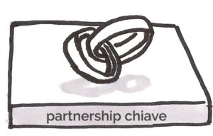 8- business model: partnership chiave