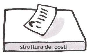 9- business model: struttura dei costi