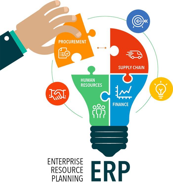 ERP per ecommerce