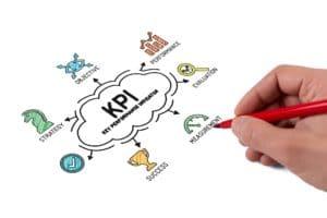 KPI per E-Commerce