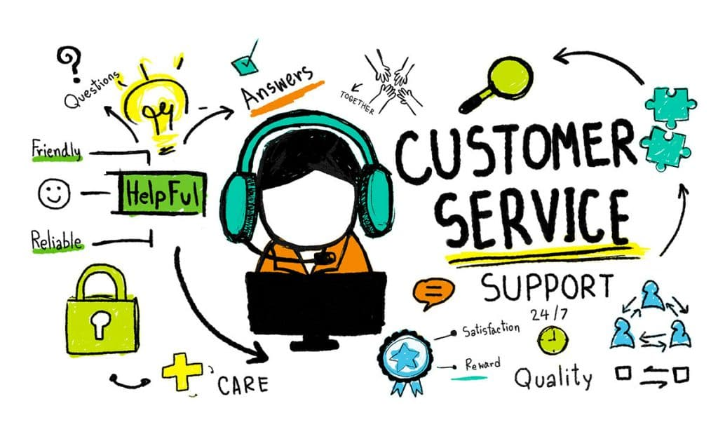 Come Creare un eCommerce - customer care